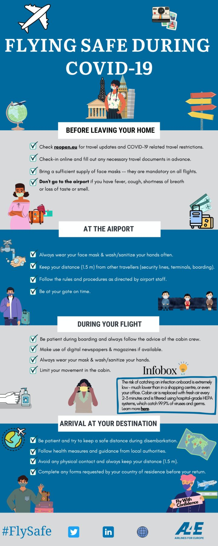 Infographic Flying Safe During COVID-19